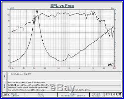 Pair Sundown Audio Sxmp-6.5 8-ohm 6.5 200w Rms Midranges Car Mids Speakers New